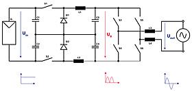 coolcept, inverter topology, cool, peak efficiency, block diagram