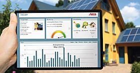 system monitoring, PV system