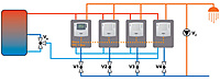 Fresh water technology, fresh water, fresh water controller
